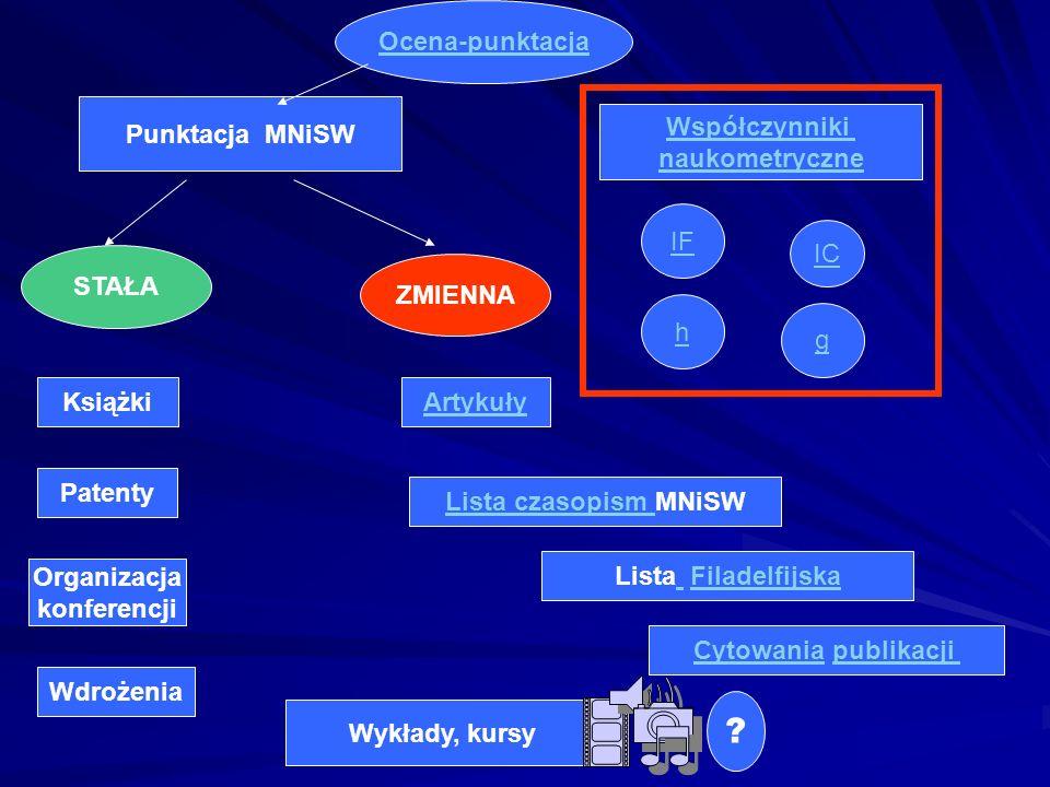 Ocena-punktacja Punktacja MNiSW Współczynniki naukometryczne IF IC