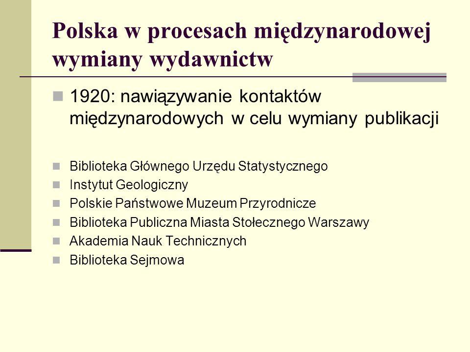 Polska w procesach międzynarodowej wymiany wydawnictw
