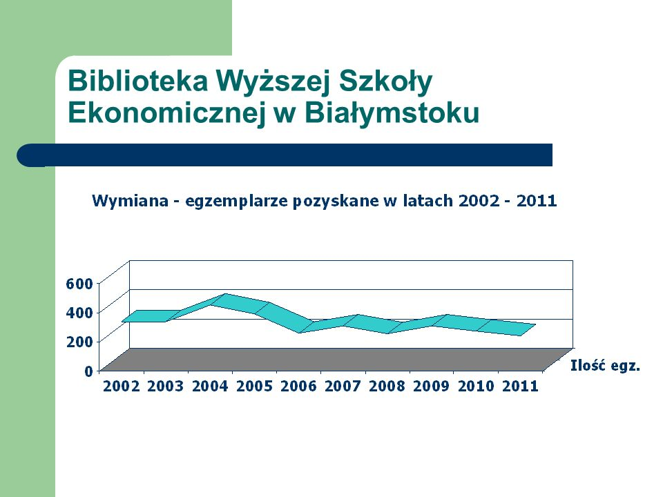 Biblioteka Wyższej Szkoły Ekonomicznej w Białymstoku