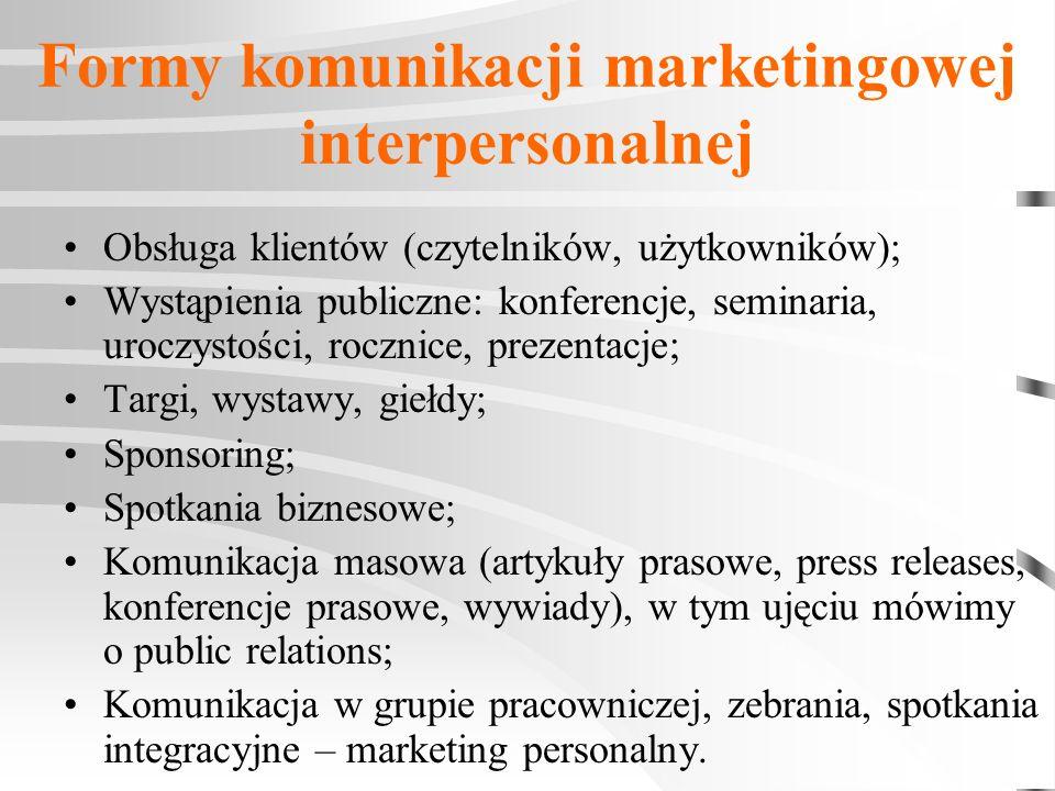 Formy komunikacji marketingowej interpersonalnej