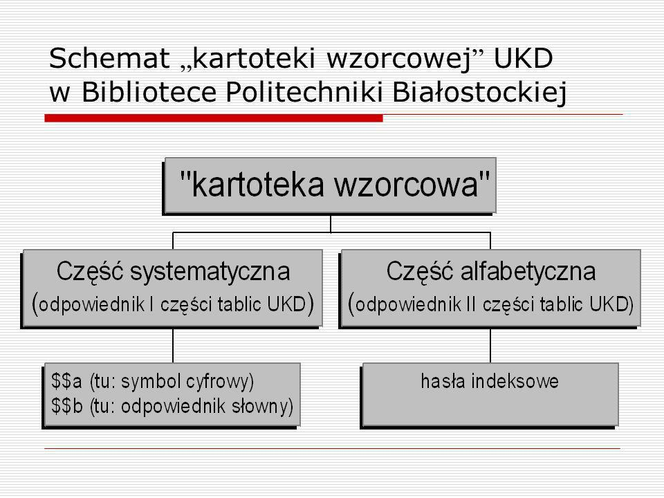 """Schemat """"kartoteki wzorcowej UKD w Bibliotece Politechniki Białostockiej"""