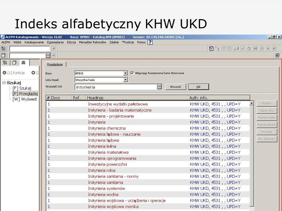 Indeks alfabetyczny KHW UKD