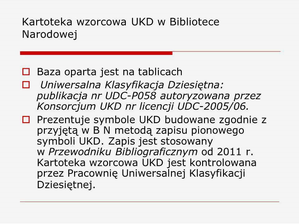 Kartoteka wzorcowa UKD w Bibliotece Narodowej
