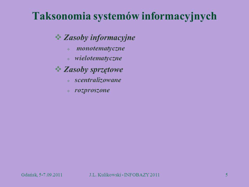 Taksonomia systemów informacyjnych