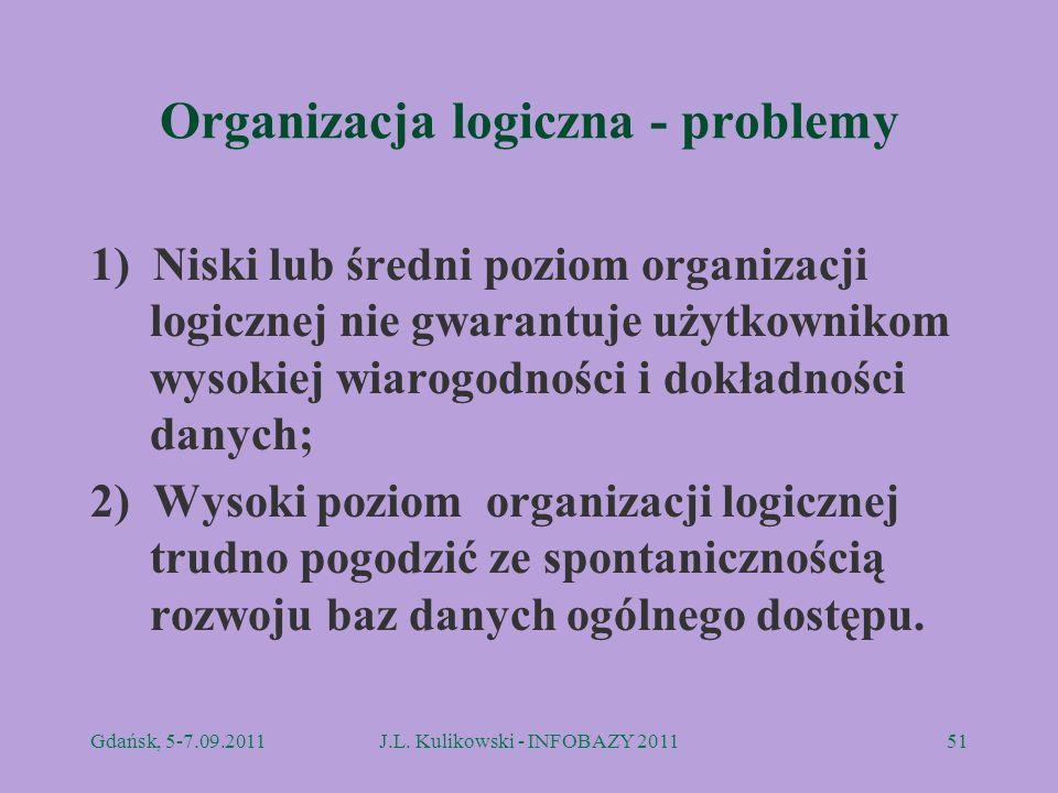Organizacja logiczna - problemy