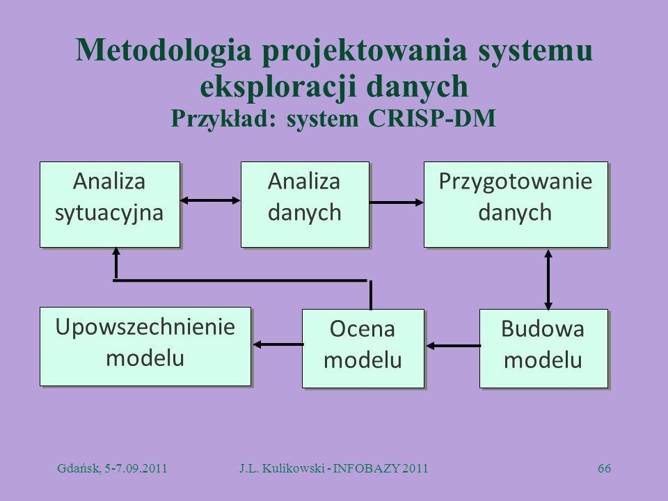 Metodologia projektowania systemu eksploracji danych Przykład: system CRISP-DM
