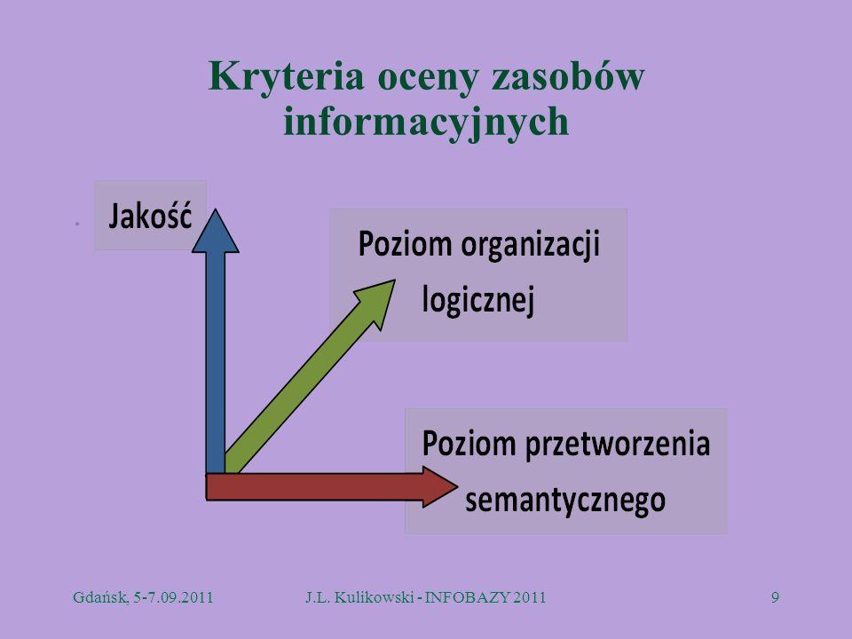 Kryteria oceny zasobów informacyjnych