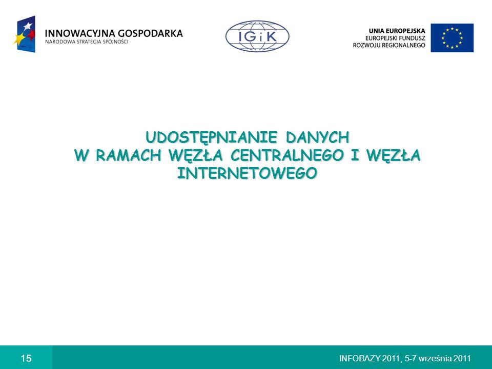 W RAMACH WĘZŁA CENTRALNEGO I WĘZŁA INTERNETOWEGO