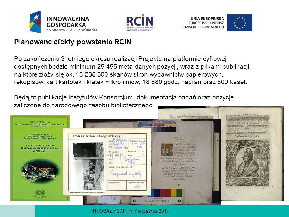 Planowane efekty powstania RCIN