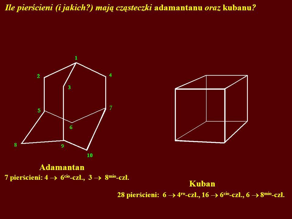 Ile pierścieni (i jakich ) mają cząsteczki adamantanu oraz kubanu
