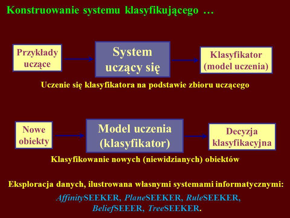 System uczący się Konstruowanie systemu klasyfikującego …