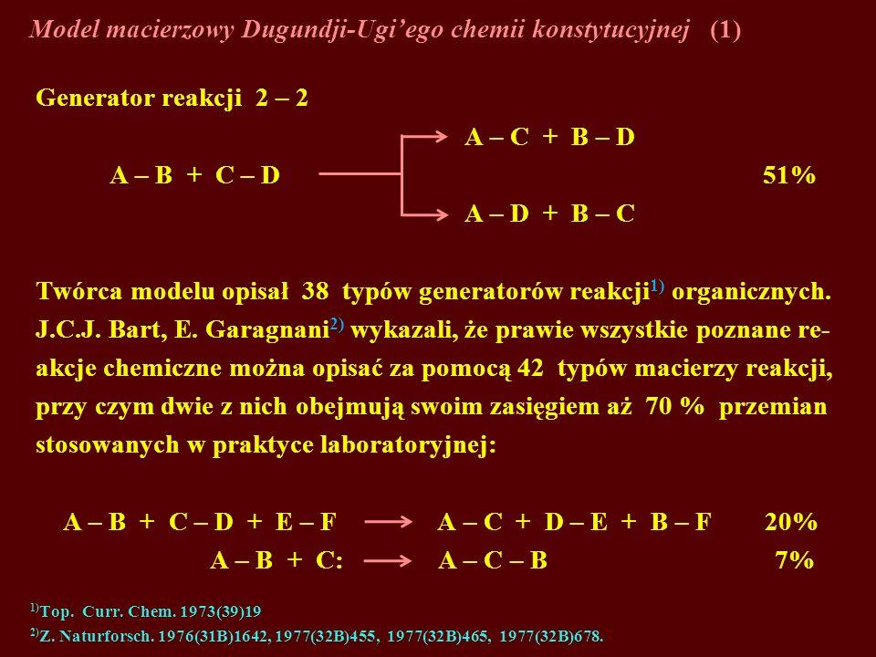 Model macierzowy Dugundji-Ugi'ego chemii konstytucyjnej (1)