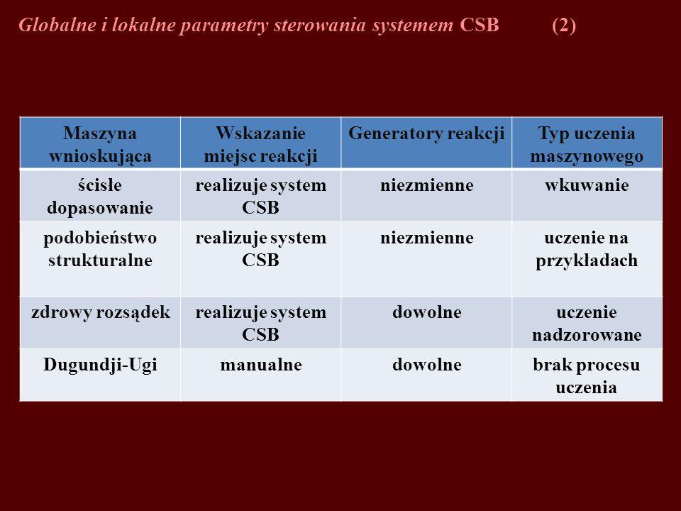 Globalne i lokalne parametry sterowania systemem CSB (2)