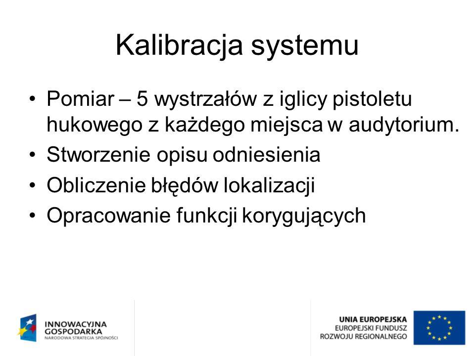 Kalibracja systemu Pomiar – 5 wystrzałów z iglicy pistoletu hukowego z każdego miejsca w audytorium.