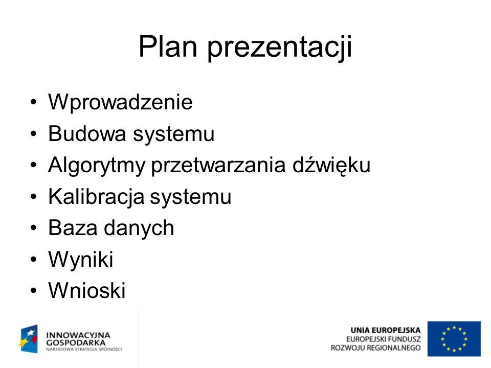 Plan prezentacji Wprowadzenie Budowa systemu