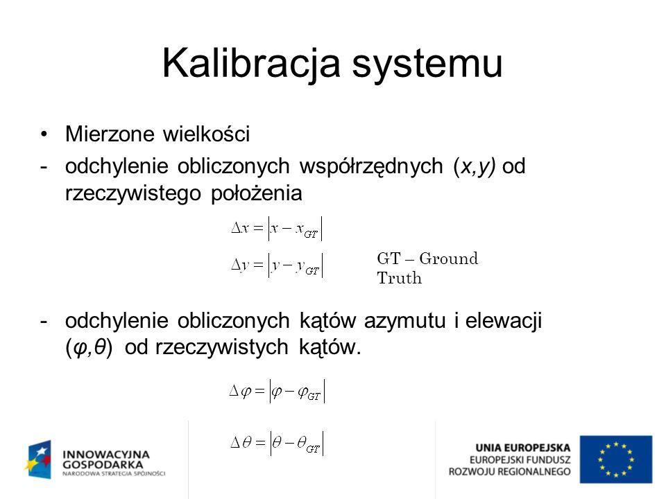 Kalibracja systemu Mierzone wielkości