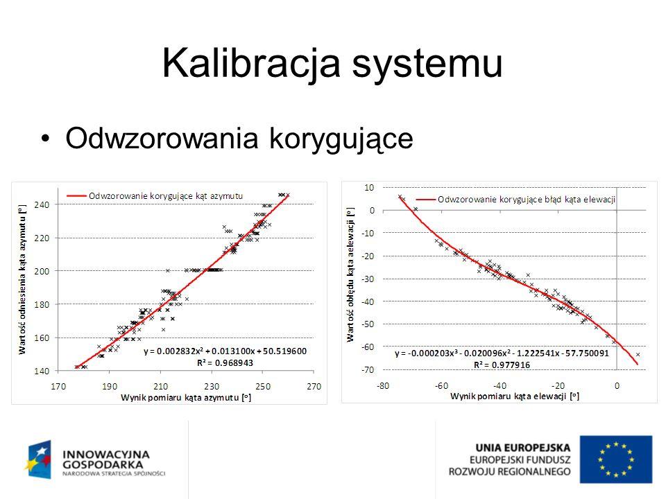 Kalibracja systemu Odwzorowania korygujące