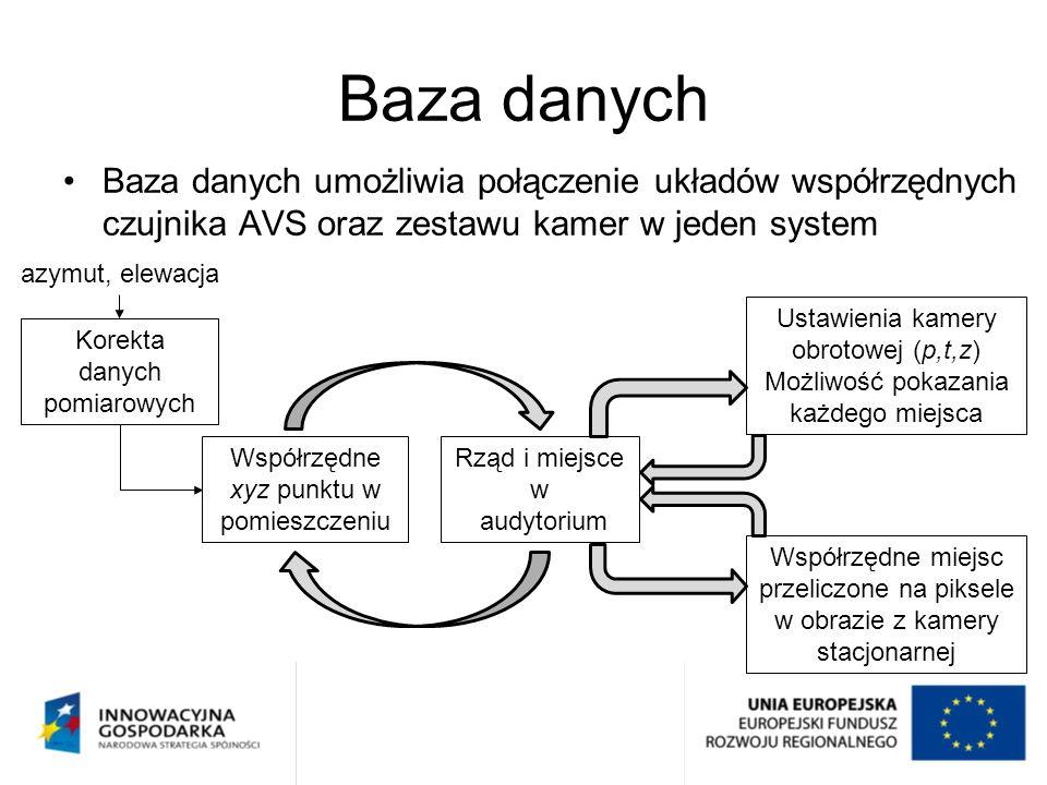 Baza danych Baza danych umożliwia połączenie układów współrzędnych czujnika AVS oraz zestawu kamer w jeden system.