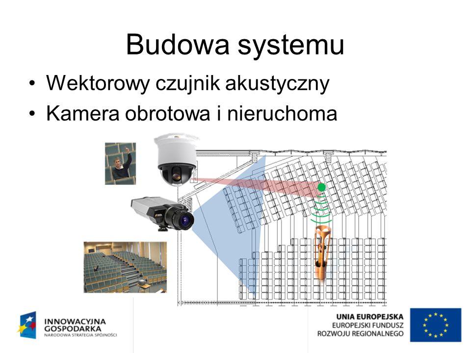 Budowa systemu Wektorowy czujnik akustyczny