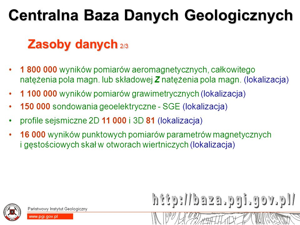 Zasoby danych 2/3 1 800 000 wyników pomiarów aeromagnetycznych, całkowitego natężenia pola magn. lub składowej Z natężenia pola magn. (lokalizacja)