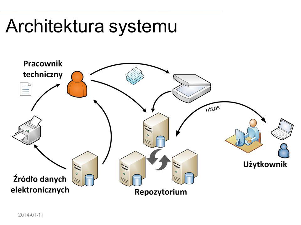 Architektura systemu 2017-03-26