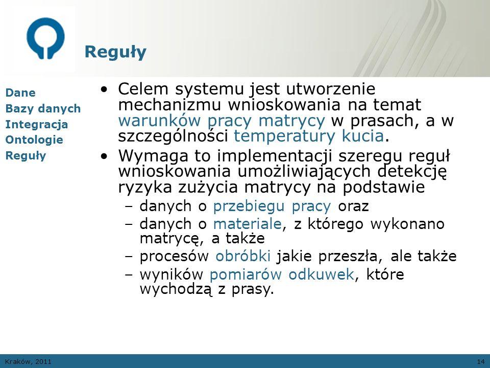 Reguły Celem systemu jest utworzenie mechanizmu wnioskowania na temat warunków pracy matrycy w prasach, a w szczególności temperatury kucia.