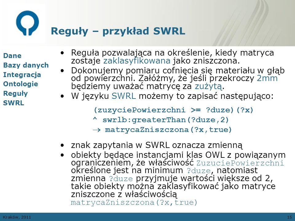 Reguły – przykład SWRL Reguła pozwalająca na określenie, kiedy matryca zostaje zaklasyfikowana jako zniszczona.