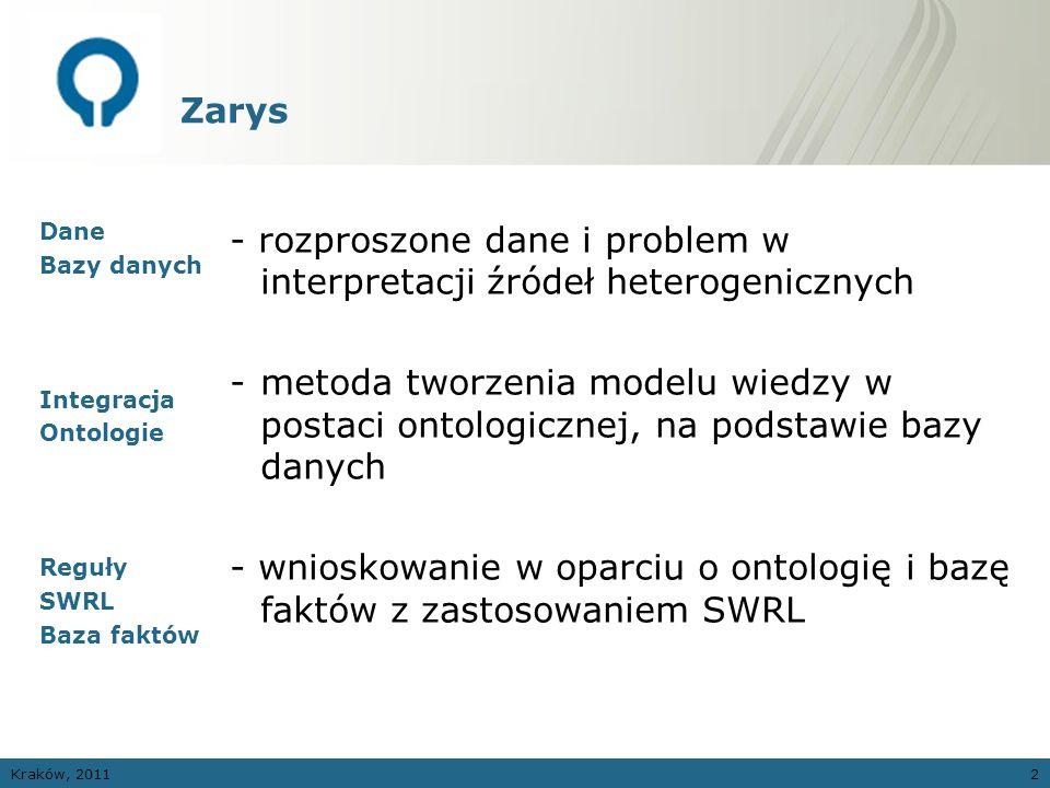 - rozproszone dane i problem w interpretacji źródeł heterogenicznych