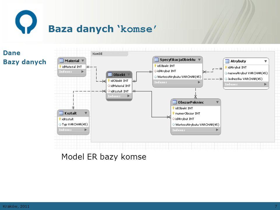 Baza danych 'komse' Dane Bazy danych Model ER bazy komse Kraków, 2011