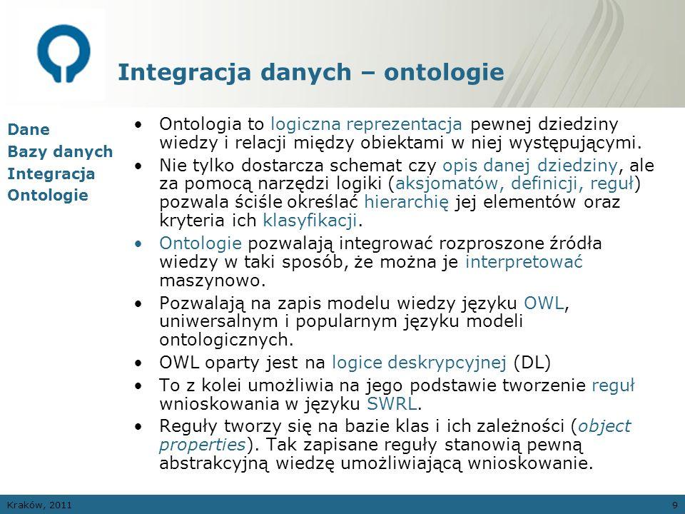Integracja danych – ontologie