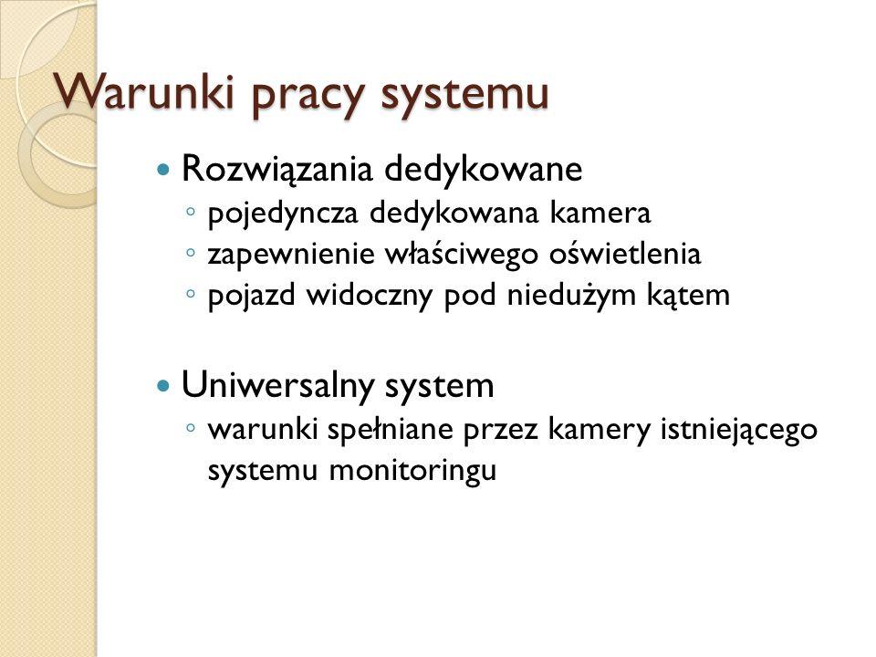 Warunki pracy systemu Rozwiązania dedykowane Uniwersalny system