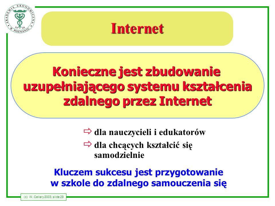 Internet Internet Konieczne jest zbudowanie