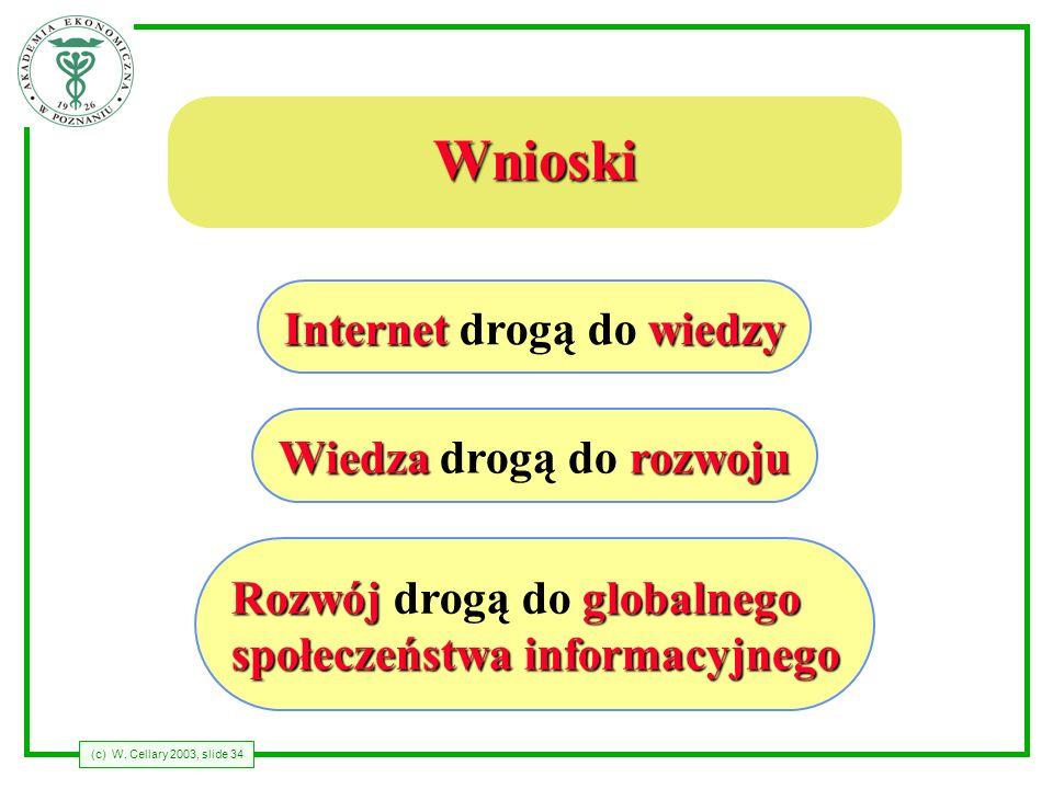 Internet drogą do wiedzy Wiedza drogą do rozwoju