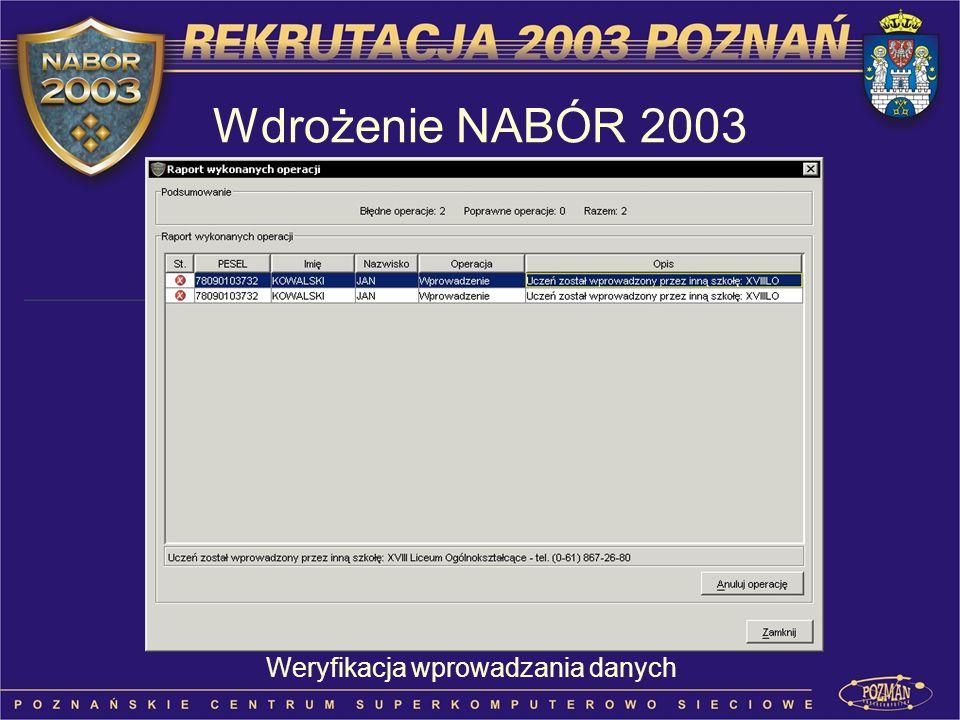 Wdrożenie NABÓR 2003 Weryfikacja wprowadzania danych