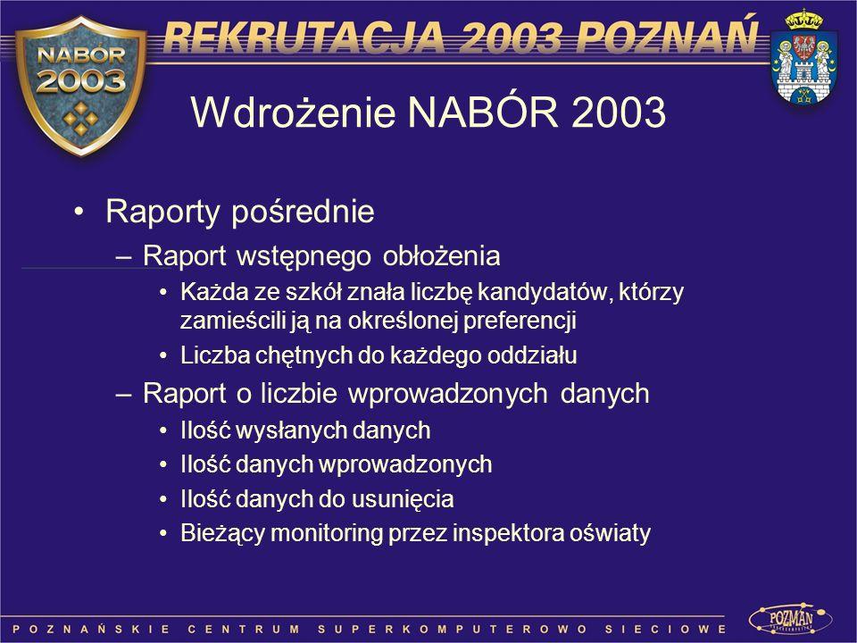 Wdrożenie NABÓR 2003 Raporty pośrednie Raport wstępnego obłożenia