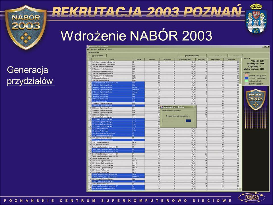 Wdrożenie NABÓR 2003 Generacja przydziałów