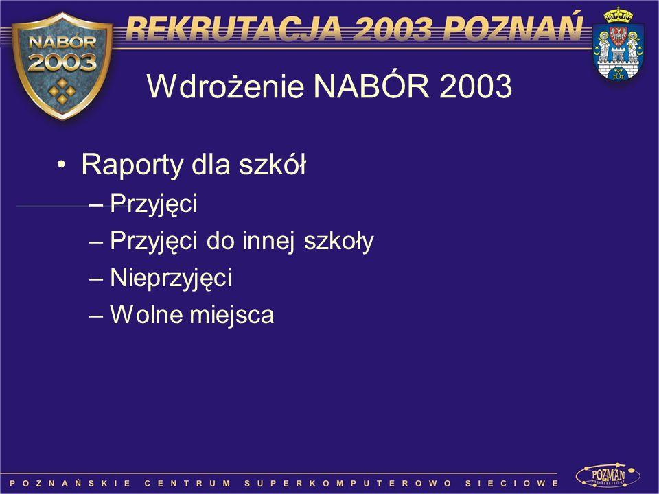 Wdrożenie NABÓR 2003 Raporty dla szkół Przyjęci