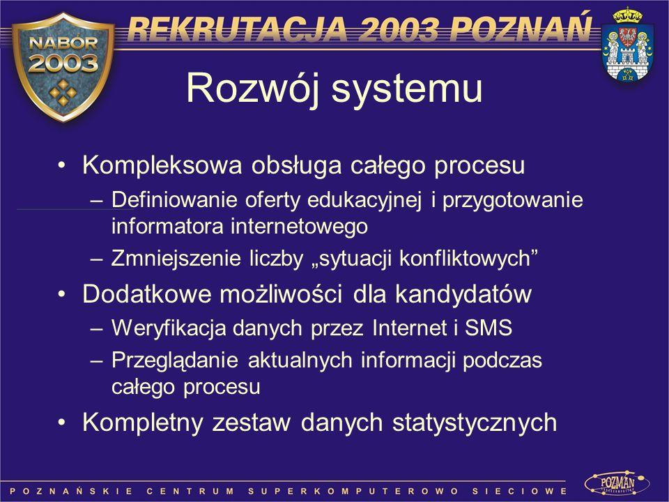 Rozwój systemu Kompleksowa obsługa całego procesu