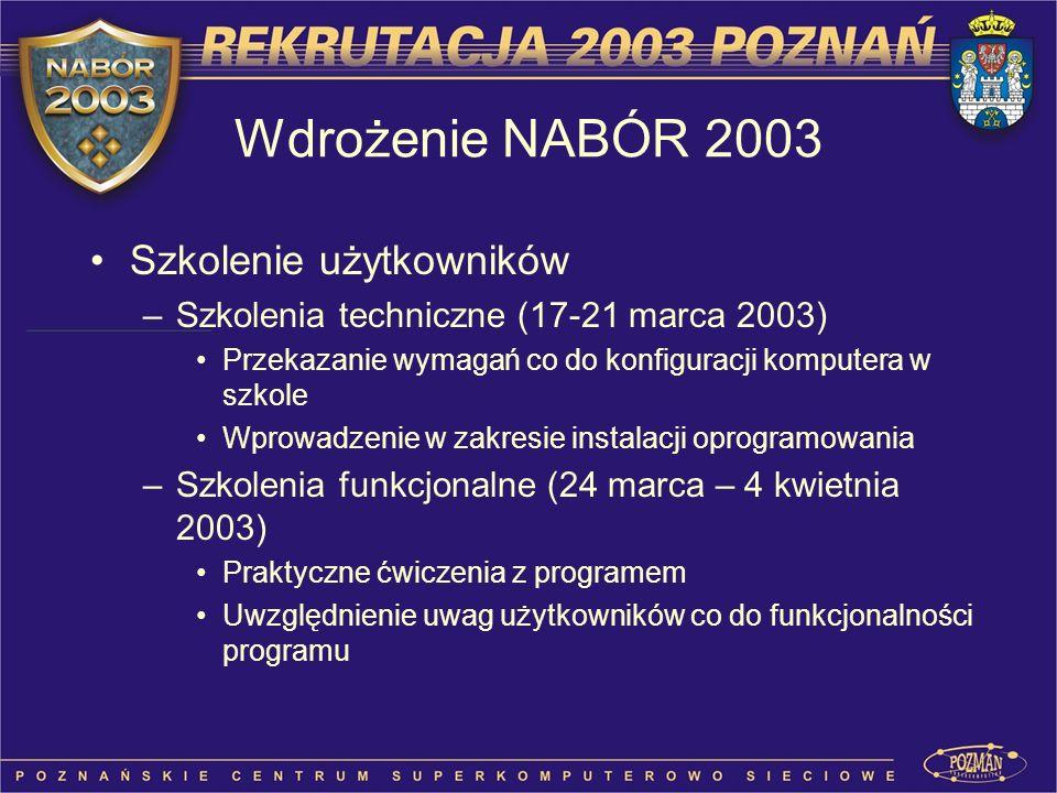 Wdrożenie NABÓR 2003 Szkolenie użytkowników