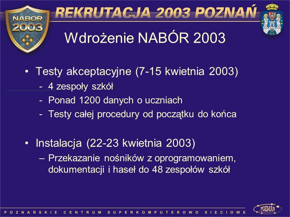 Wdrożenie NABÓR 2003 Testy akceptacyjne (7-15 kwietnia 2003)