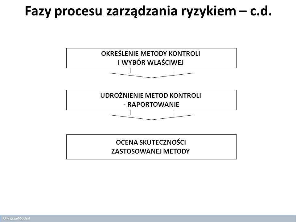 Fazy procesu zarządzania ryzykiem – c.d.
