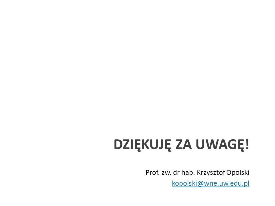 DZIĘKUJĘ ZA UWAGĘ! Prof. zw. dr hab. Krzysztof Opolski