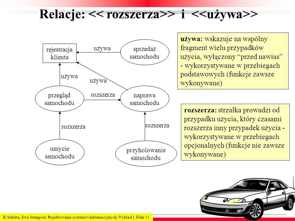Relacje: << rozszerza>> i <<używa>>