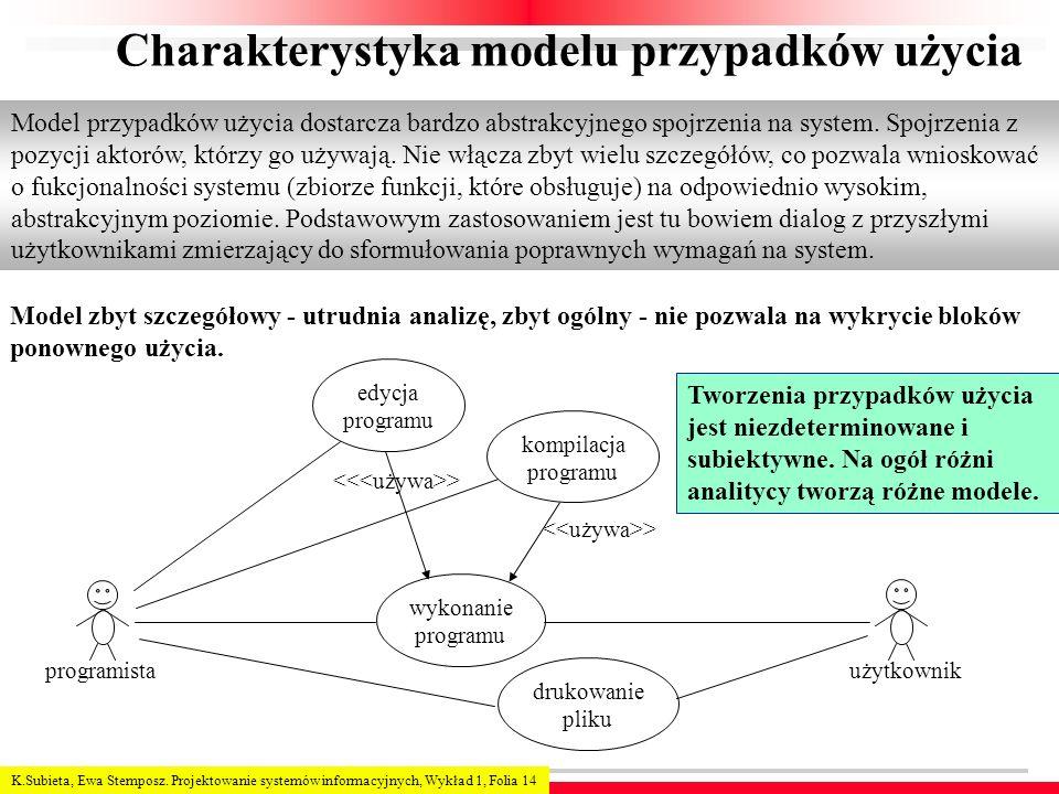 Charakterystyka modelu przypadków użycia