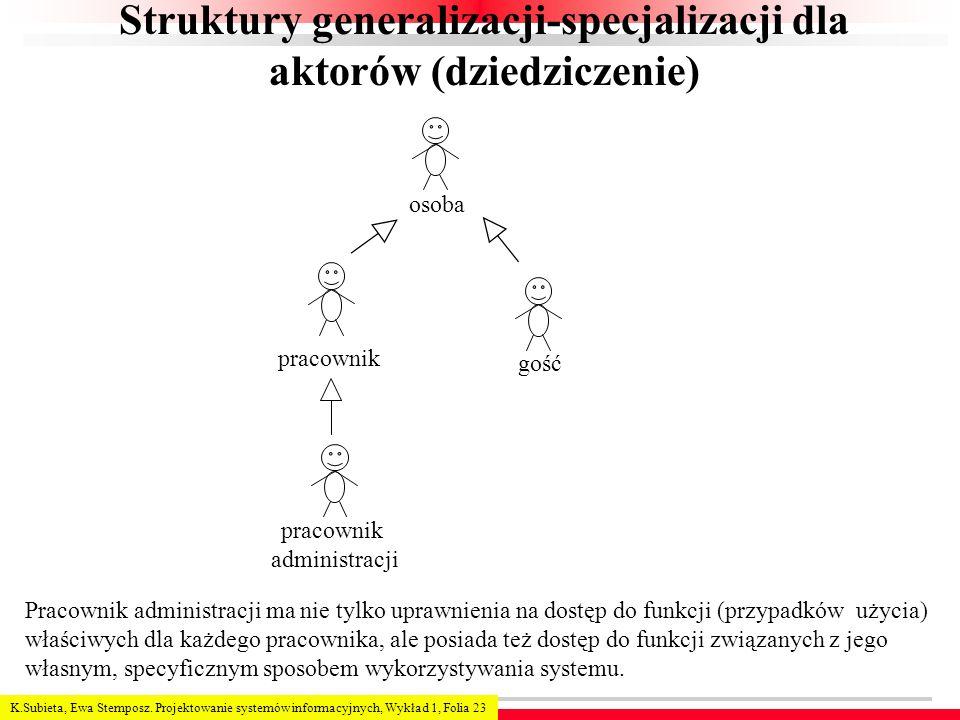 Struktury generalizacji-specjalizacji dla aktorów (dziedziczenie)