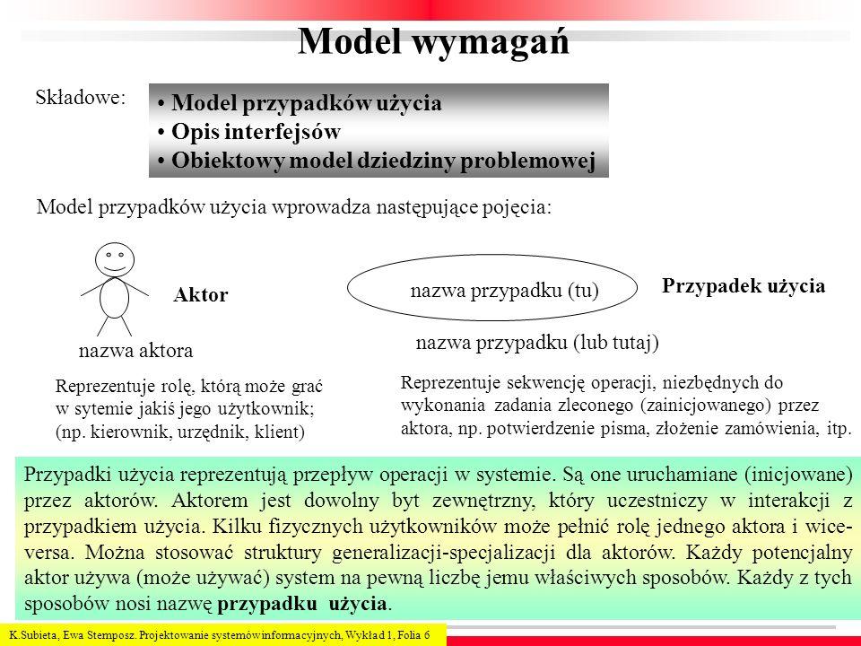 Model wymagań Model przypadków użycia Opis interfejsów