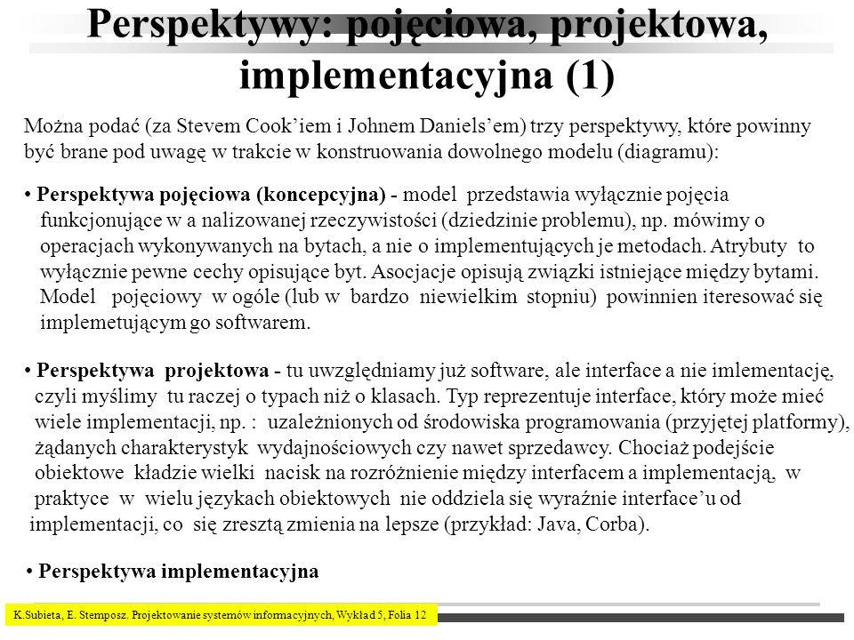 Perspektywy: pojęciowa, projektowa, implementacyjna (1)