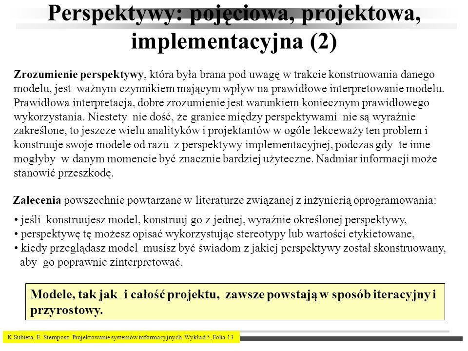 Perspektywy: pojęciowa, projektowa, implementacyjna (2)