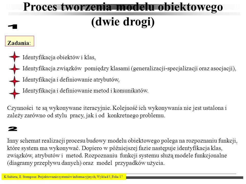 Proces tworzenia modelu obiektowego (dwie drogi)