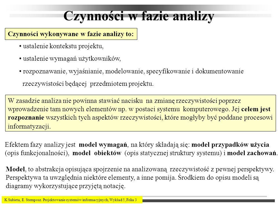 Czynności w fazie analizy